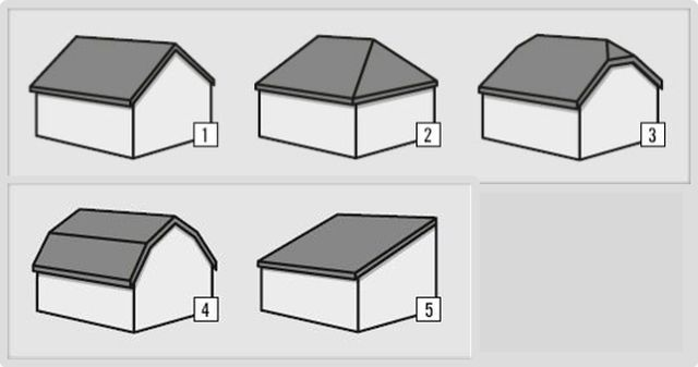 Dakkapellen Offertes - verschillende type daken